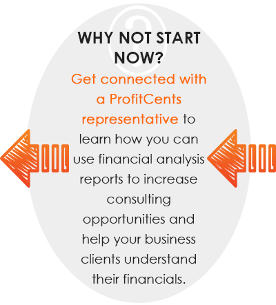 Get Connected With Sageworks ProfitCents